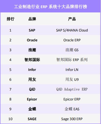 cloud erp ranking2