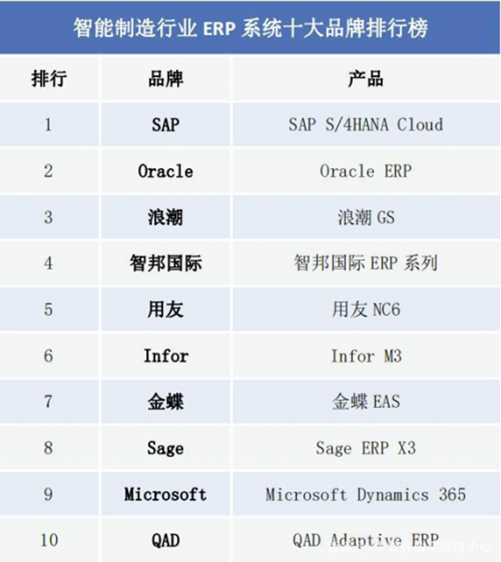 cloud erp ranking4