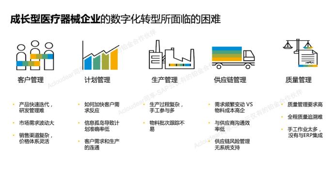 Medical-device-management-system-1