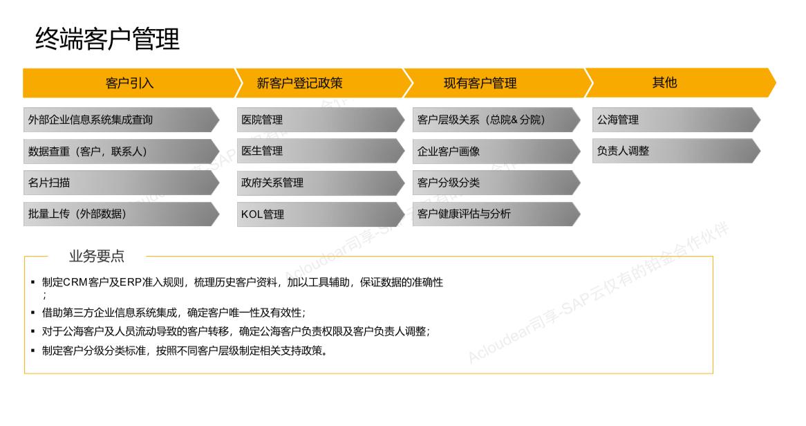 医疗器械销售公司管理软件 3
