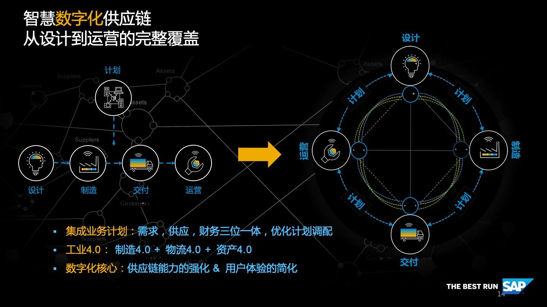 国际供应链管理 2