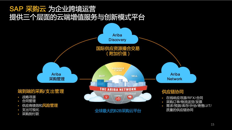 国际供应链管理 3