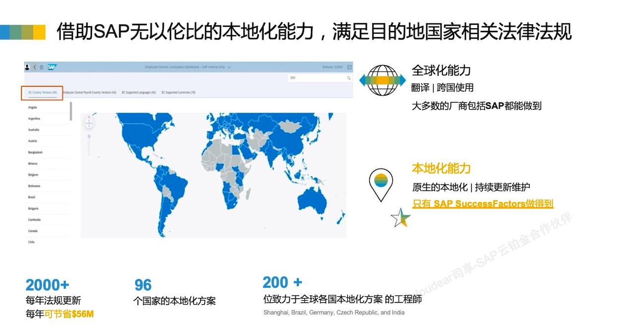 International famous ERP company 5