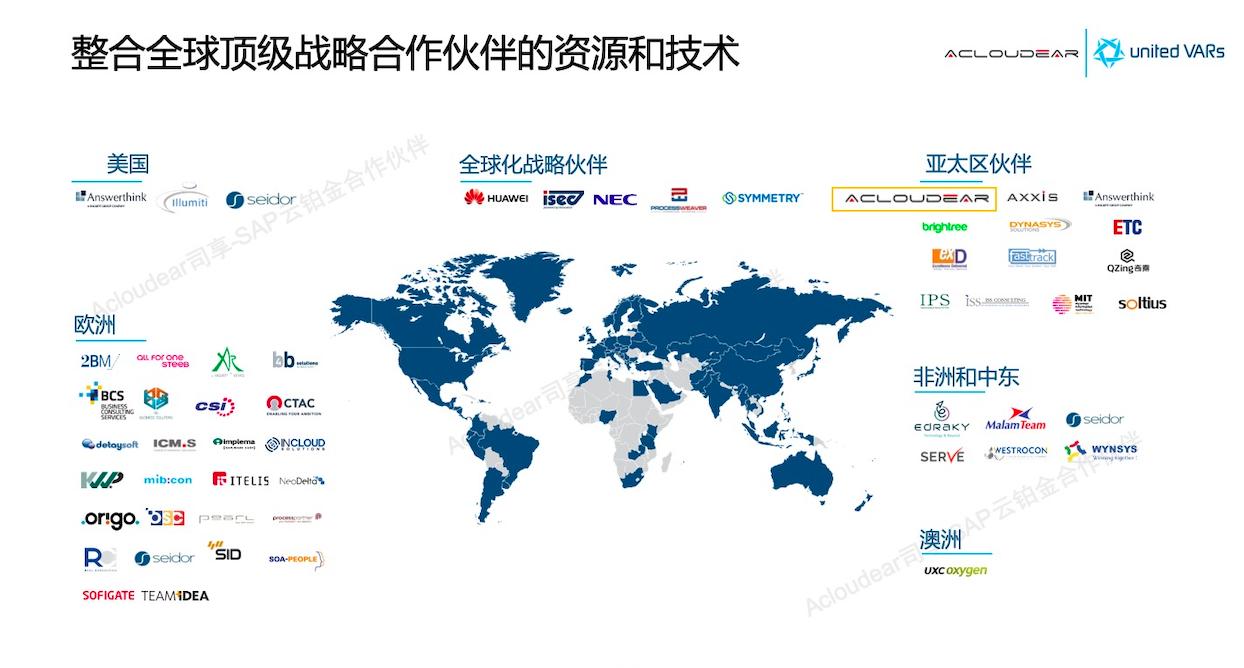 International famous-ERP company 6