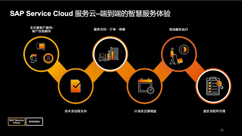 International CRM software 2