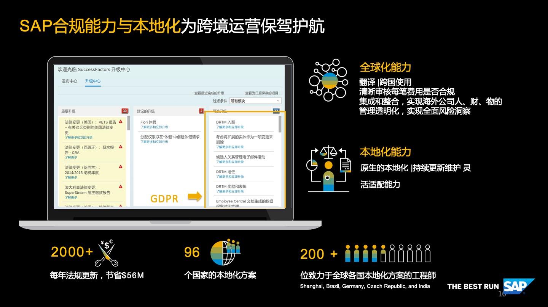 国际企业管理系统 3