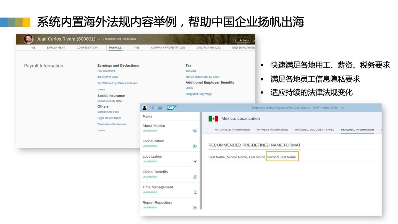 International enterprise management system 5
