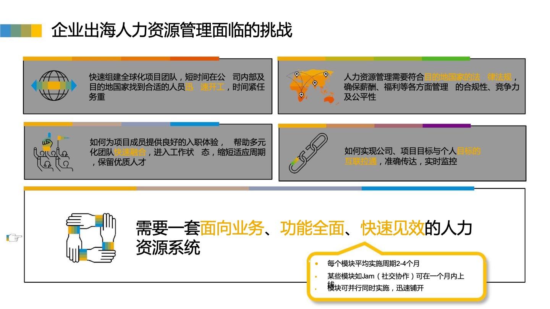 国外人力资源管理软件 2
