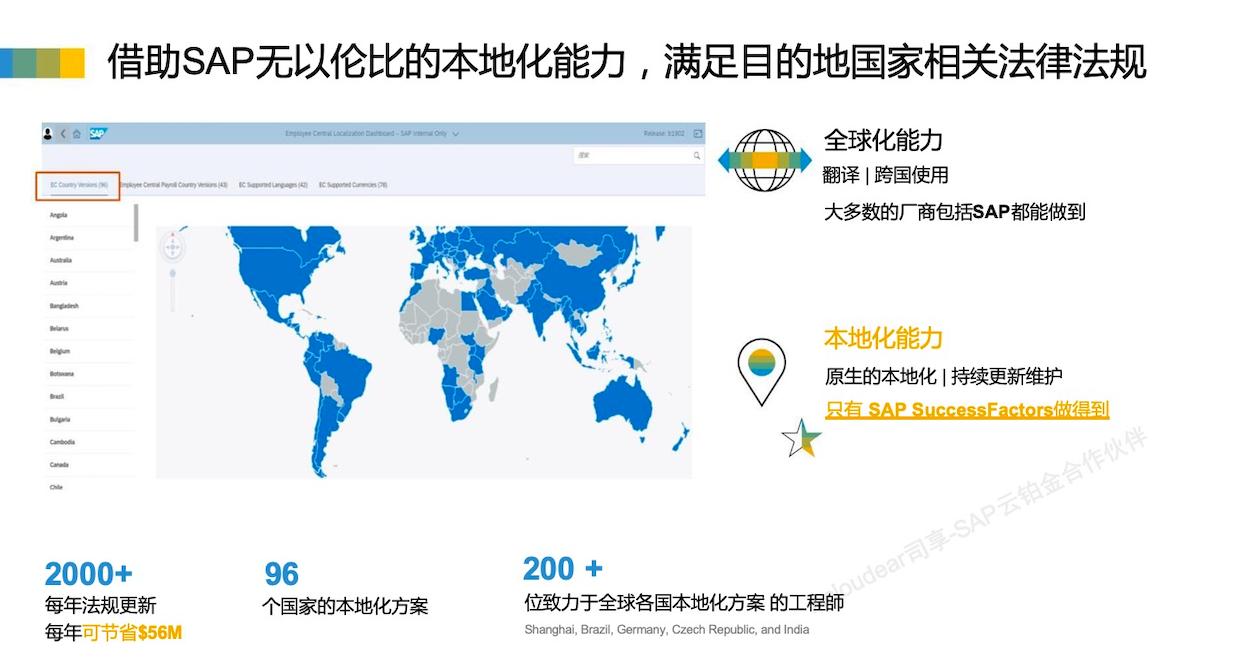 国外人力资源管理软件 5