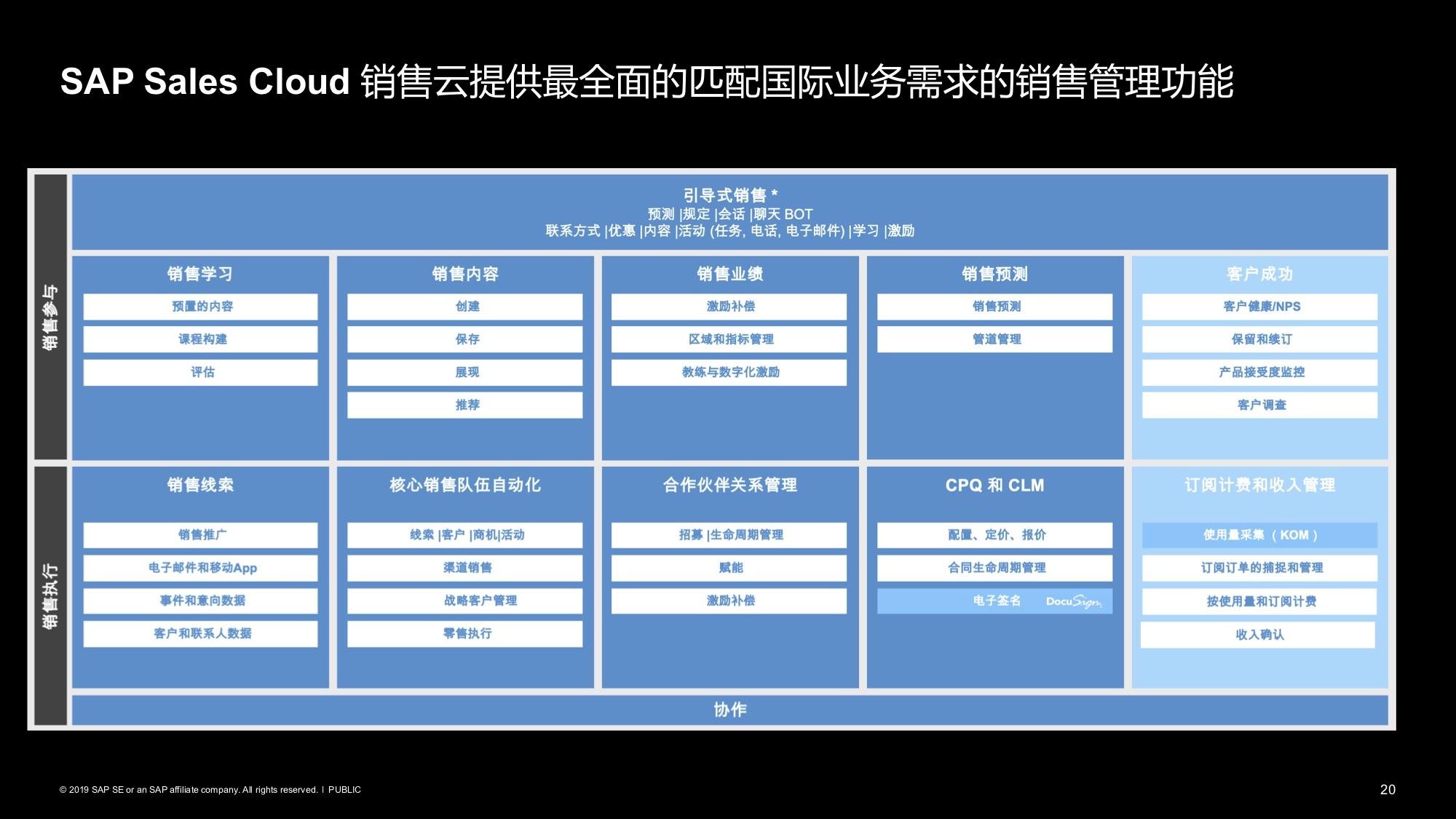 Overseas distribution system 3