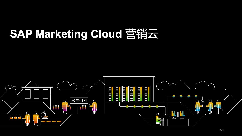 Overseas marketing management 2