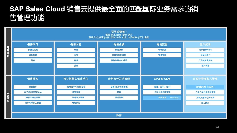 海外订单系统 3