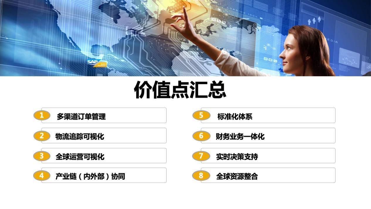 ERP system of cross border E-commerce 1