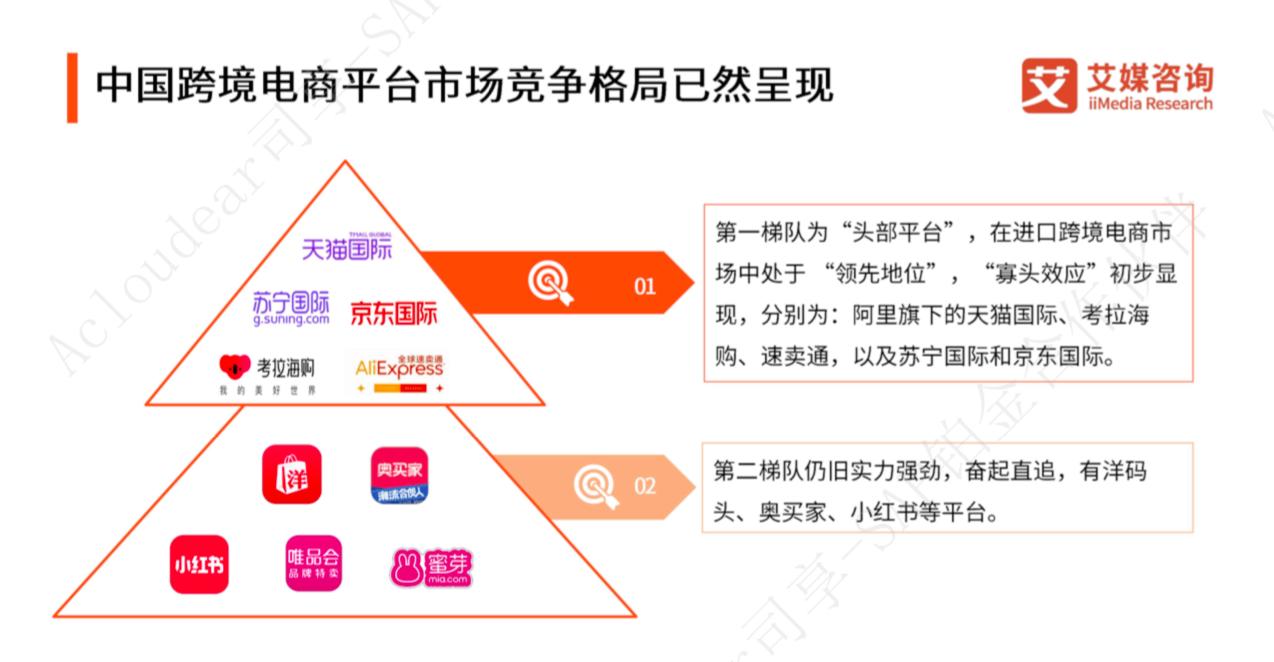 ERP software for cross border E-commerce 1