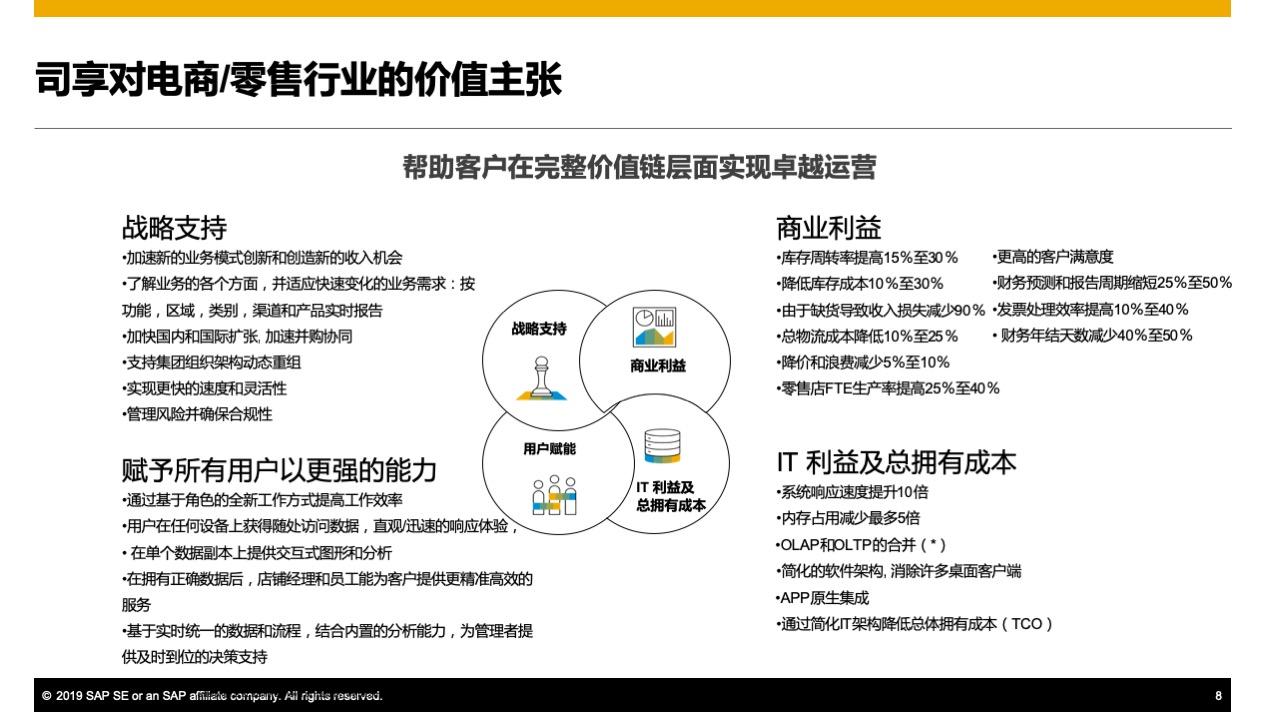Cross border e-commerce operation 3