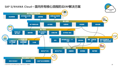 工程机械ERP系统 5