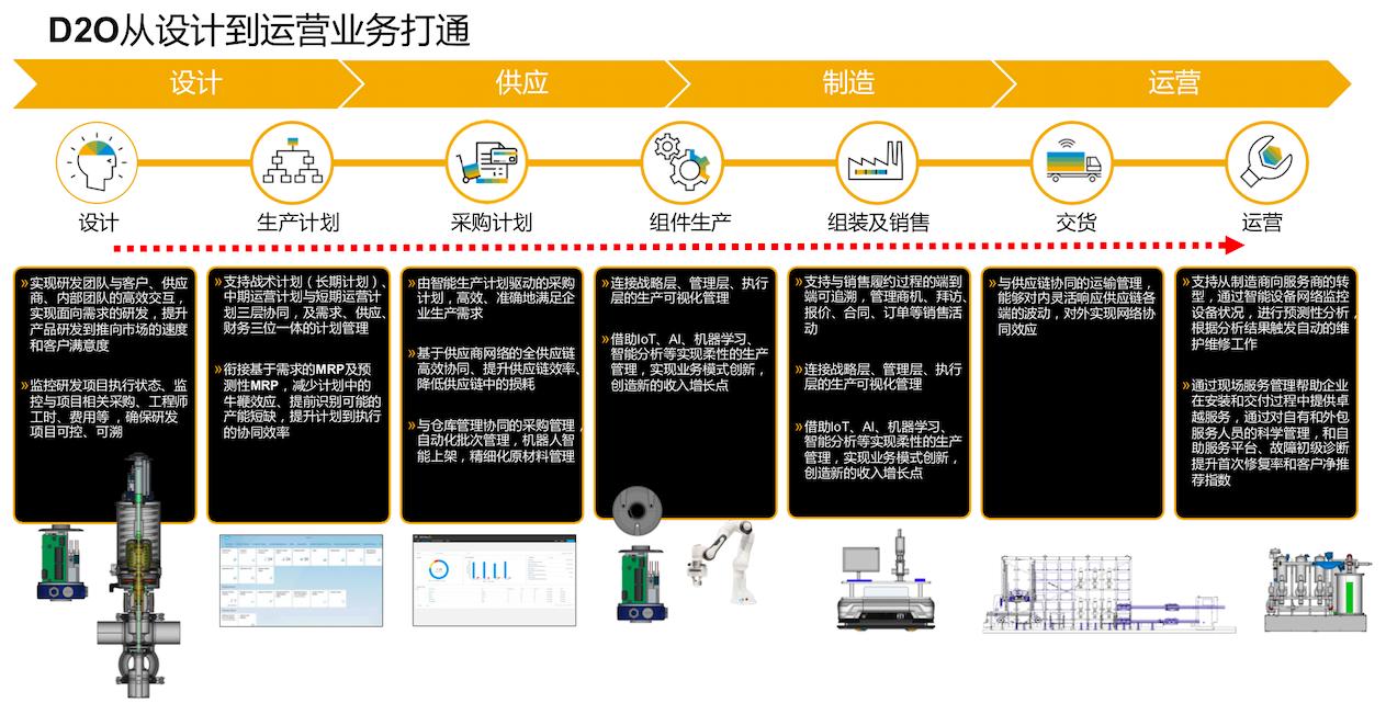 工程机械ERP系统 6
