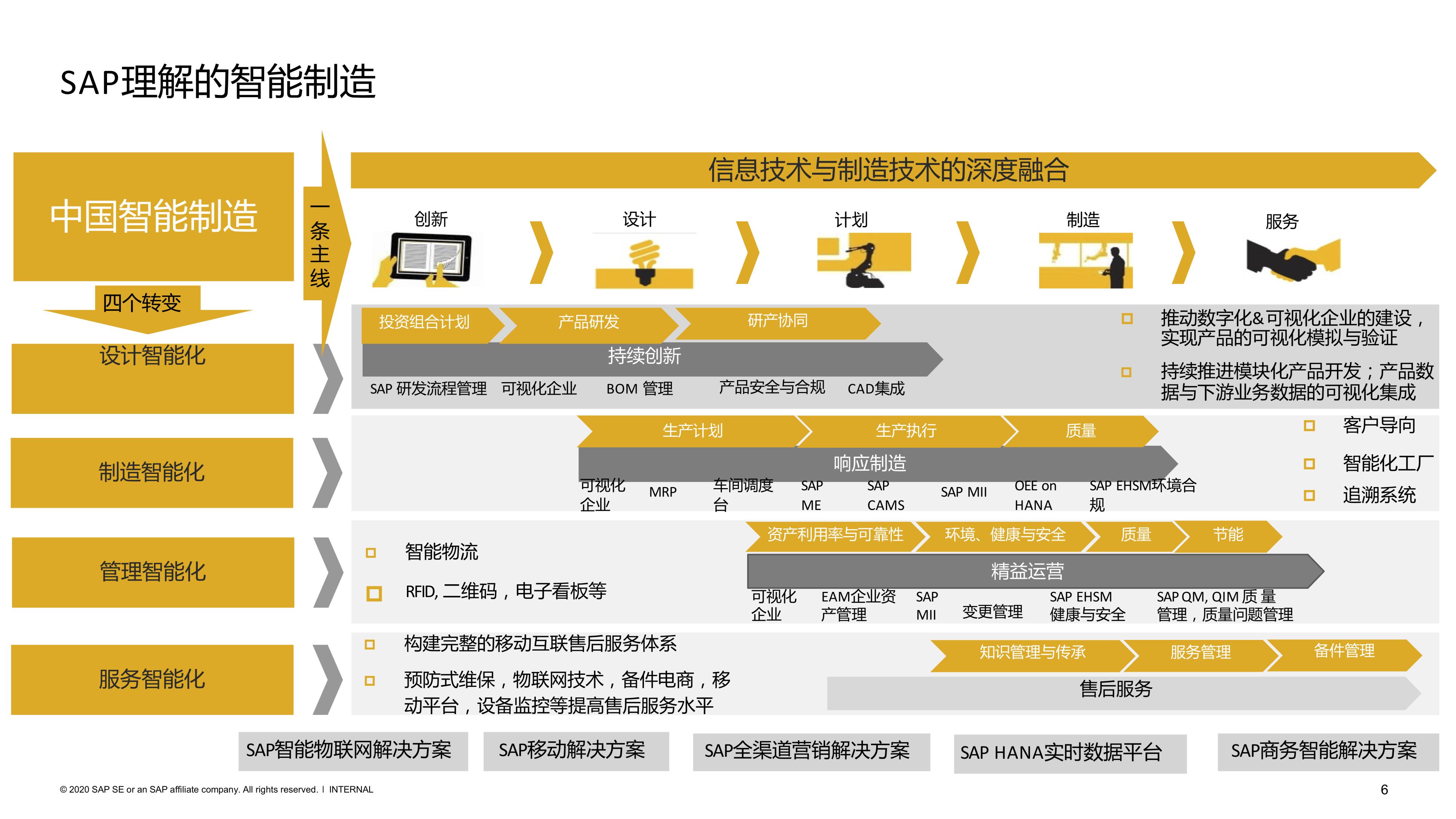 机械加工企业ERP 3