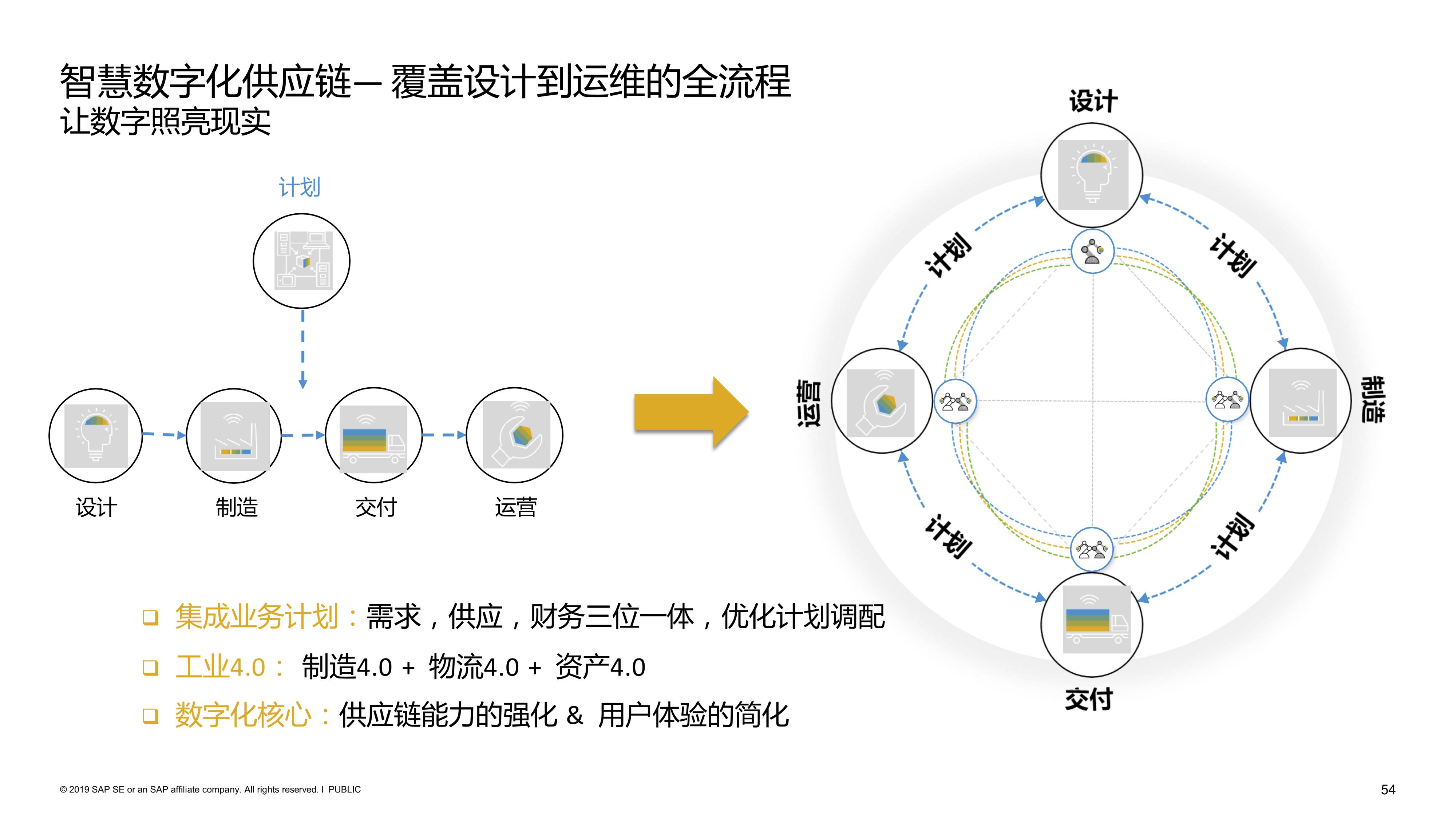 机械加工企业ERP 4