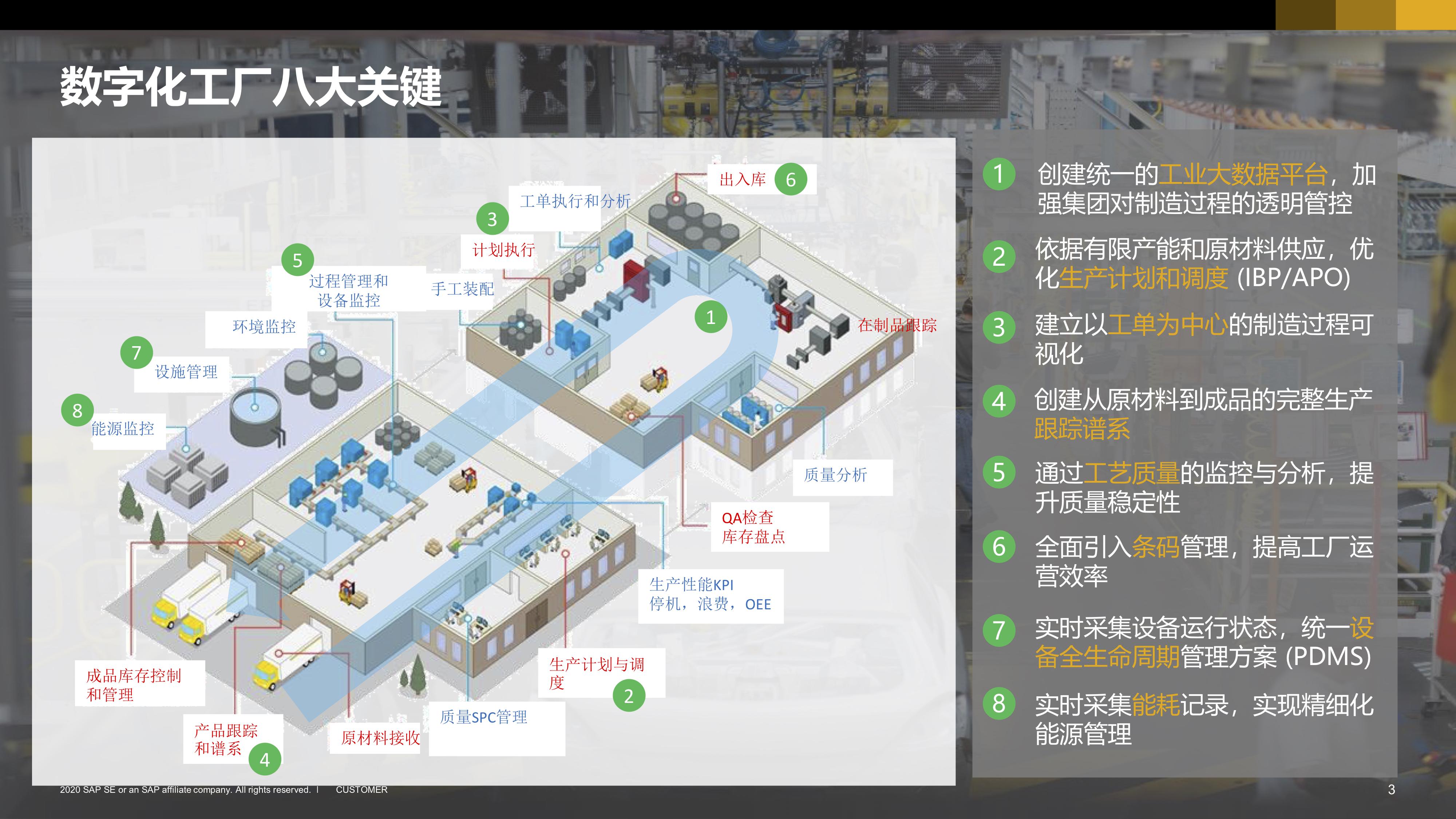 机械制造业ERP 3