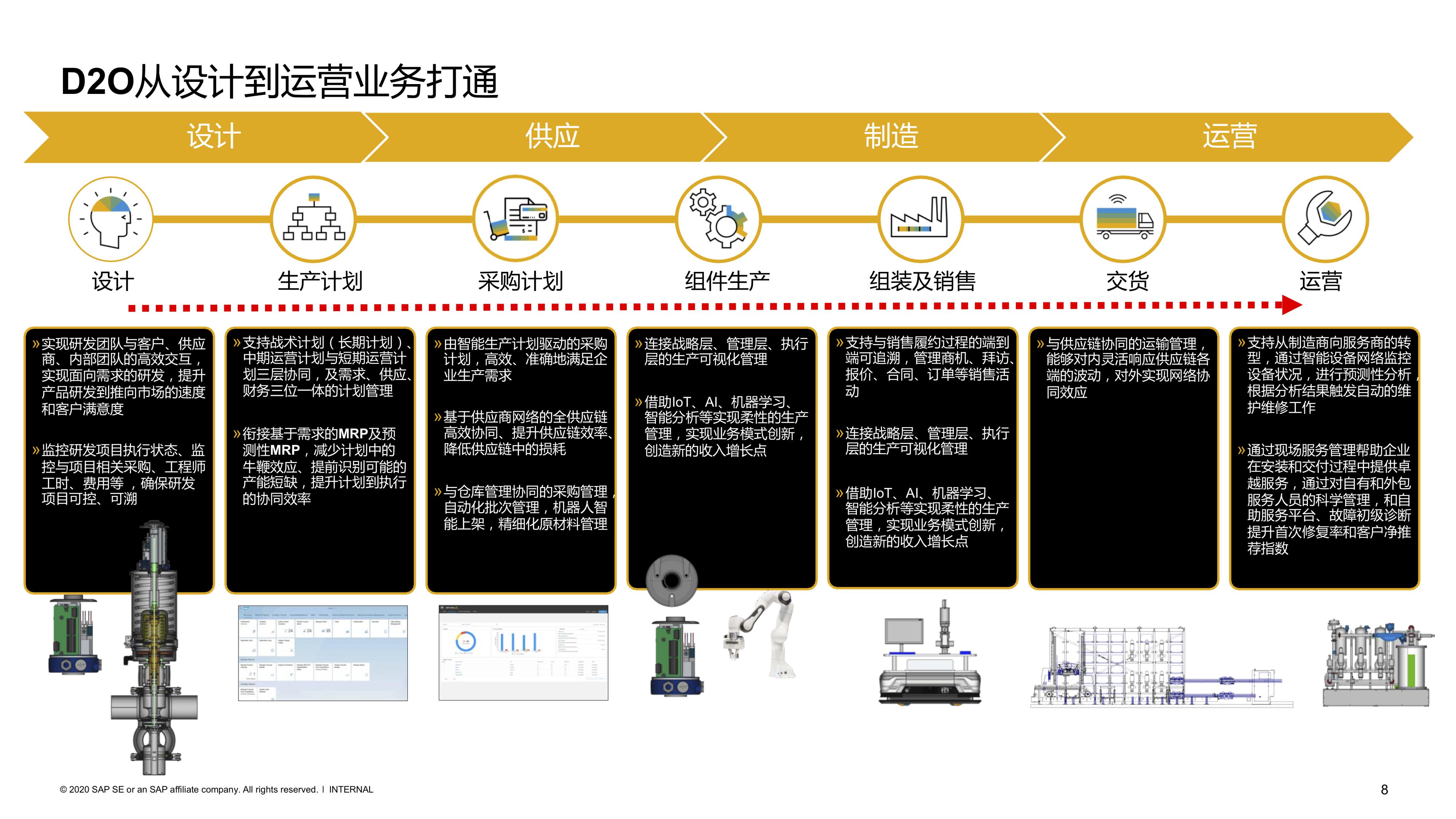 机械制造业ERP 4