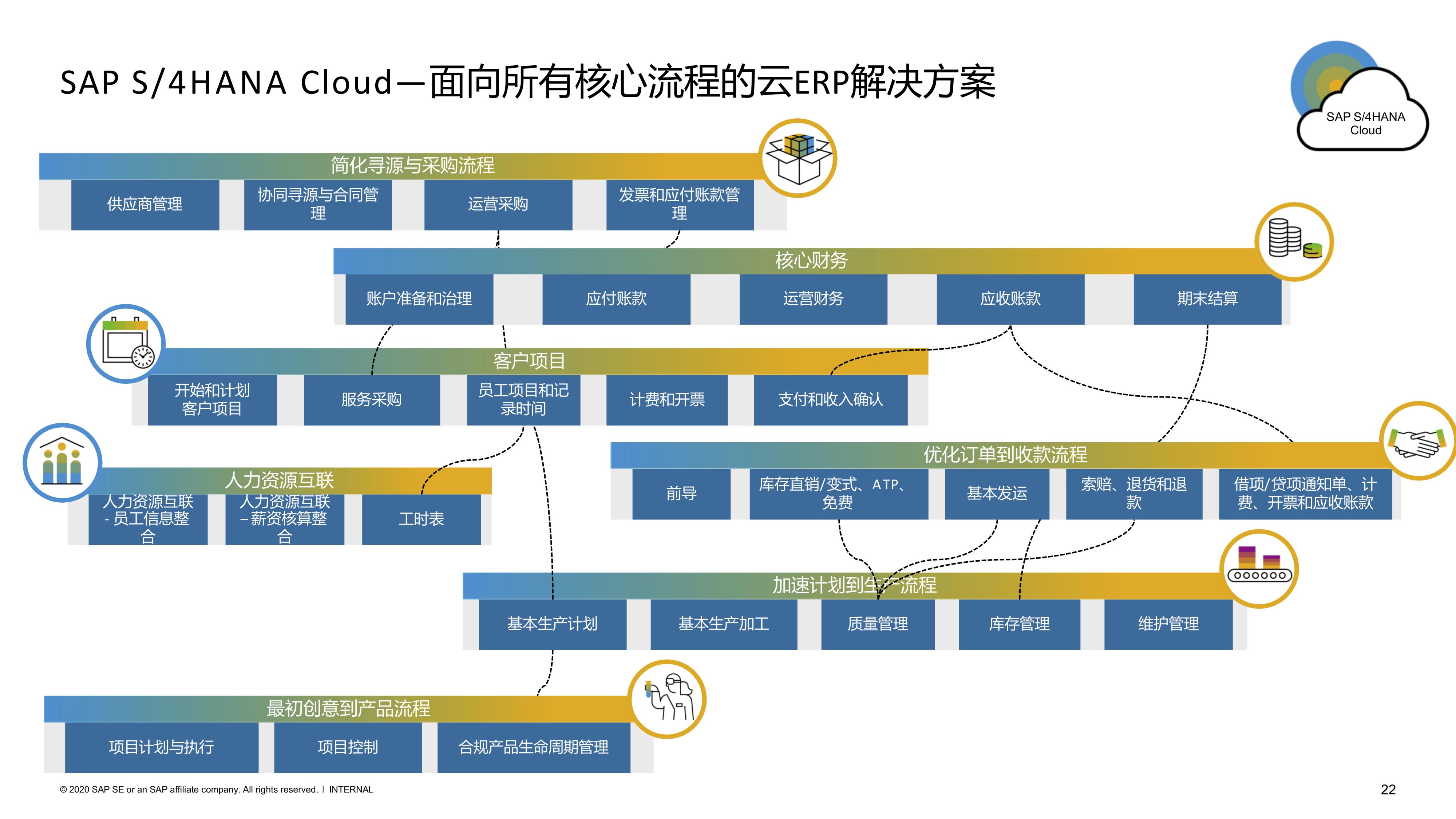 机械制造业ERP 5