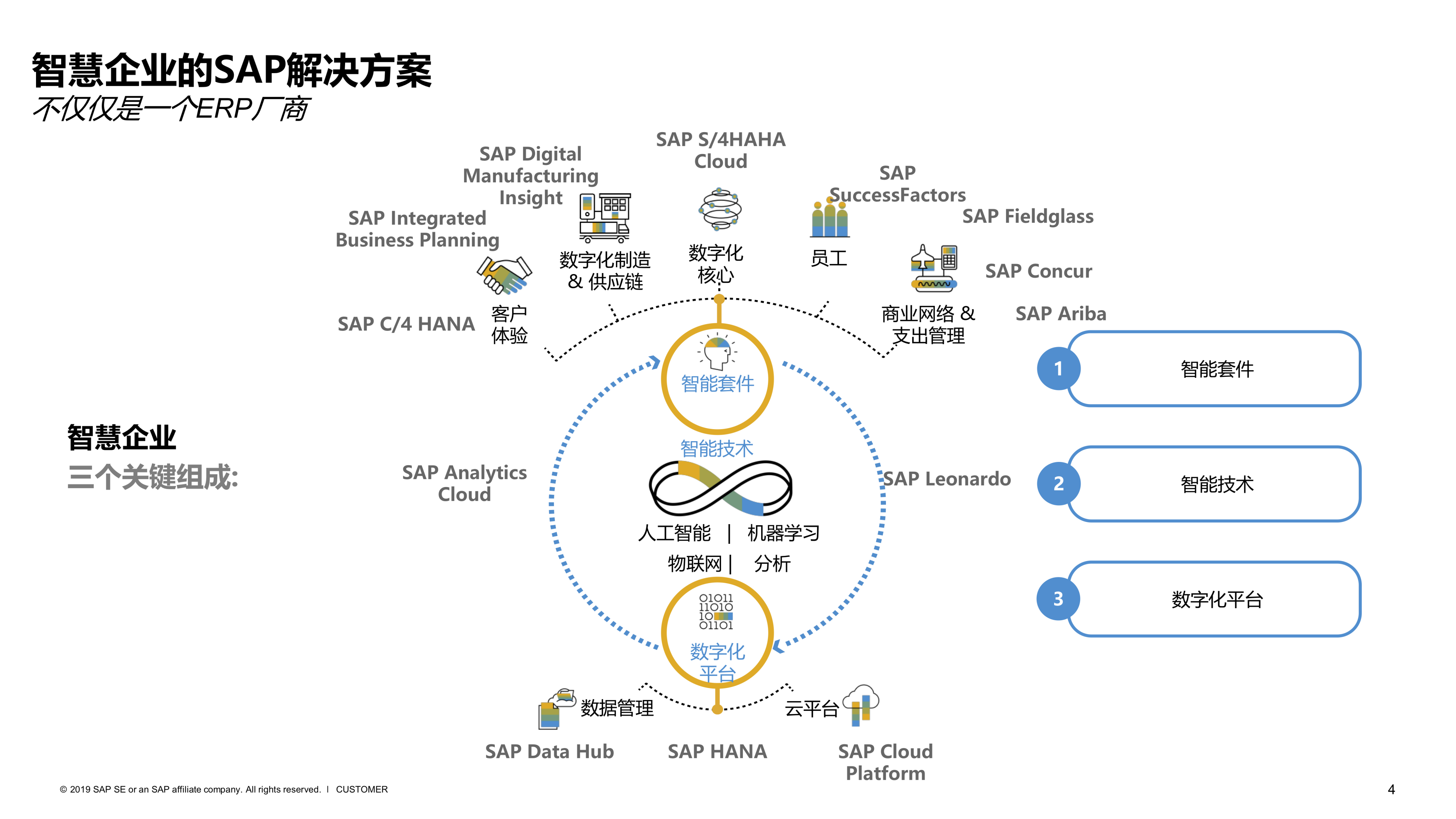机械ERP软件 2