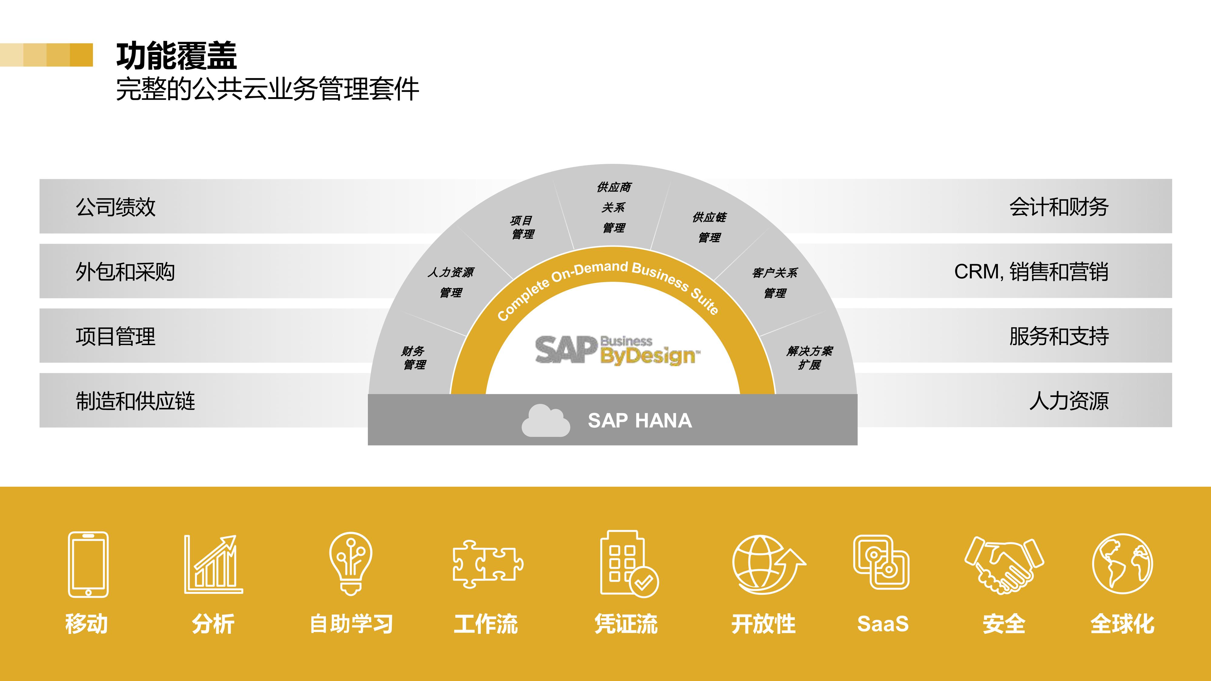 Mechanical ERP software 3