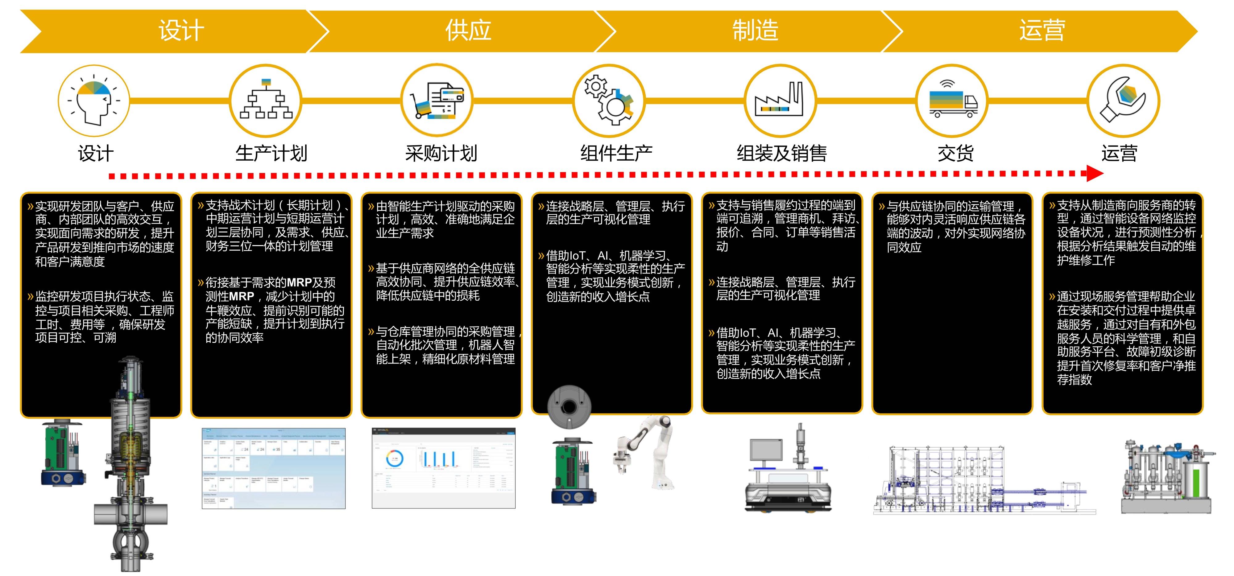 机械ERP软件 4