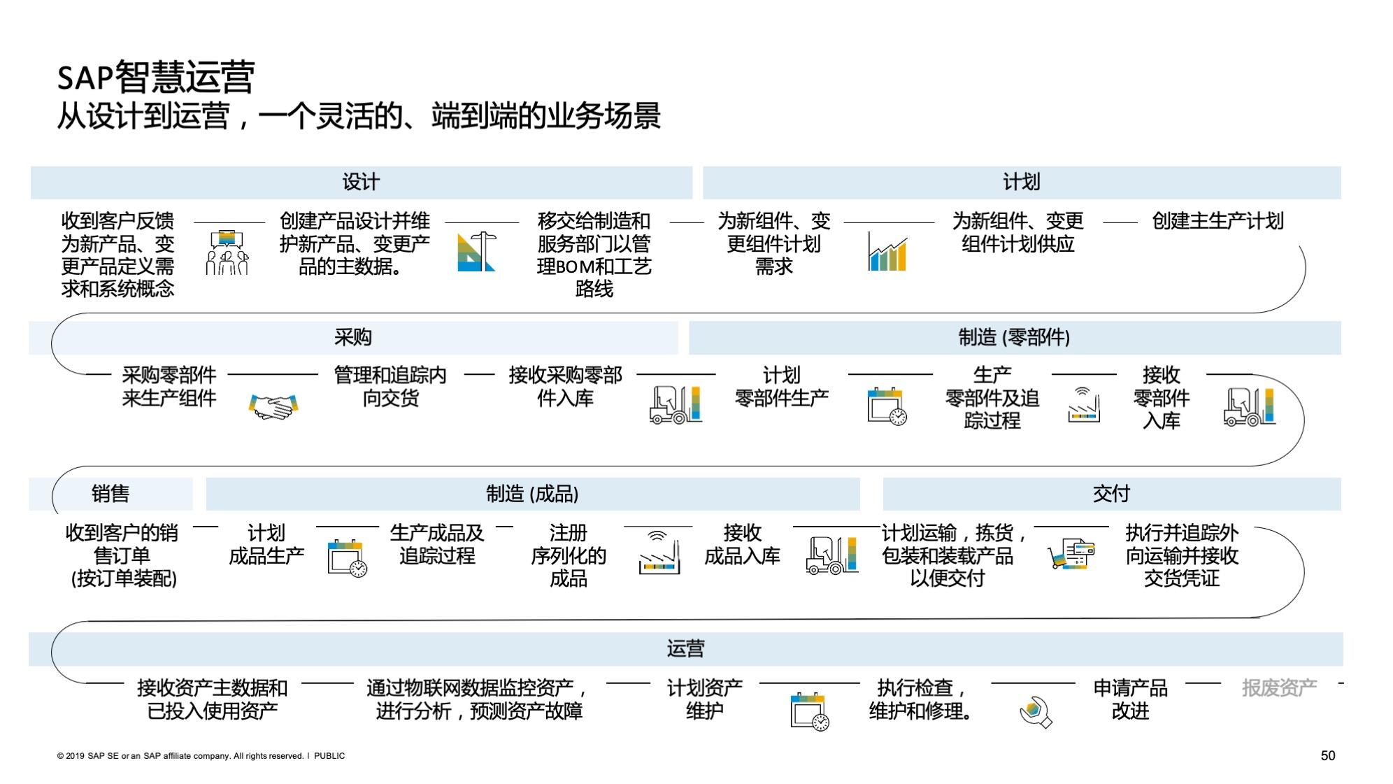 机械ERP软件 5