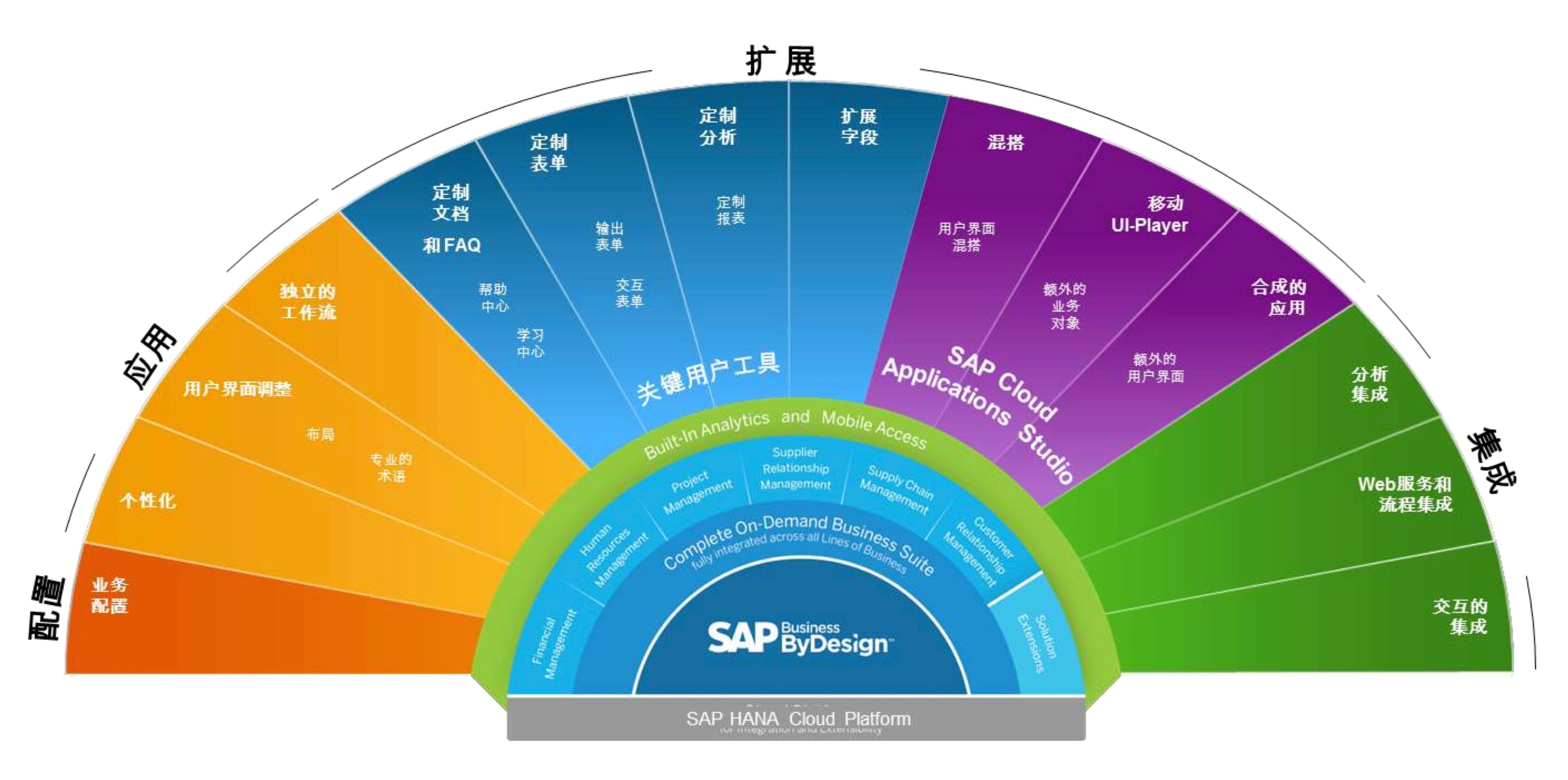 机械ERP软件 6