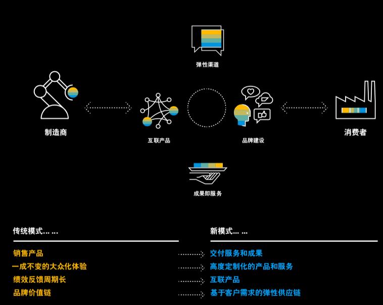 机械企业ERP软件 2