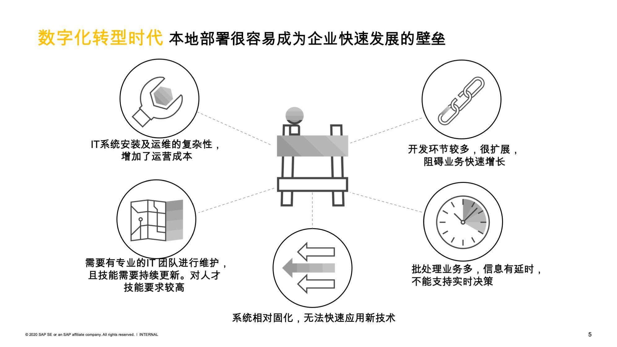 中小机械企业ERP 1