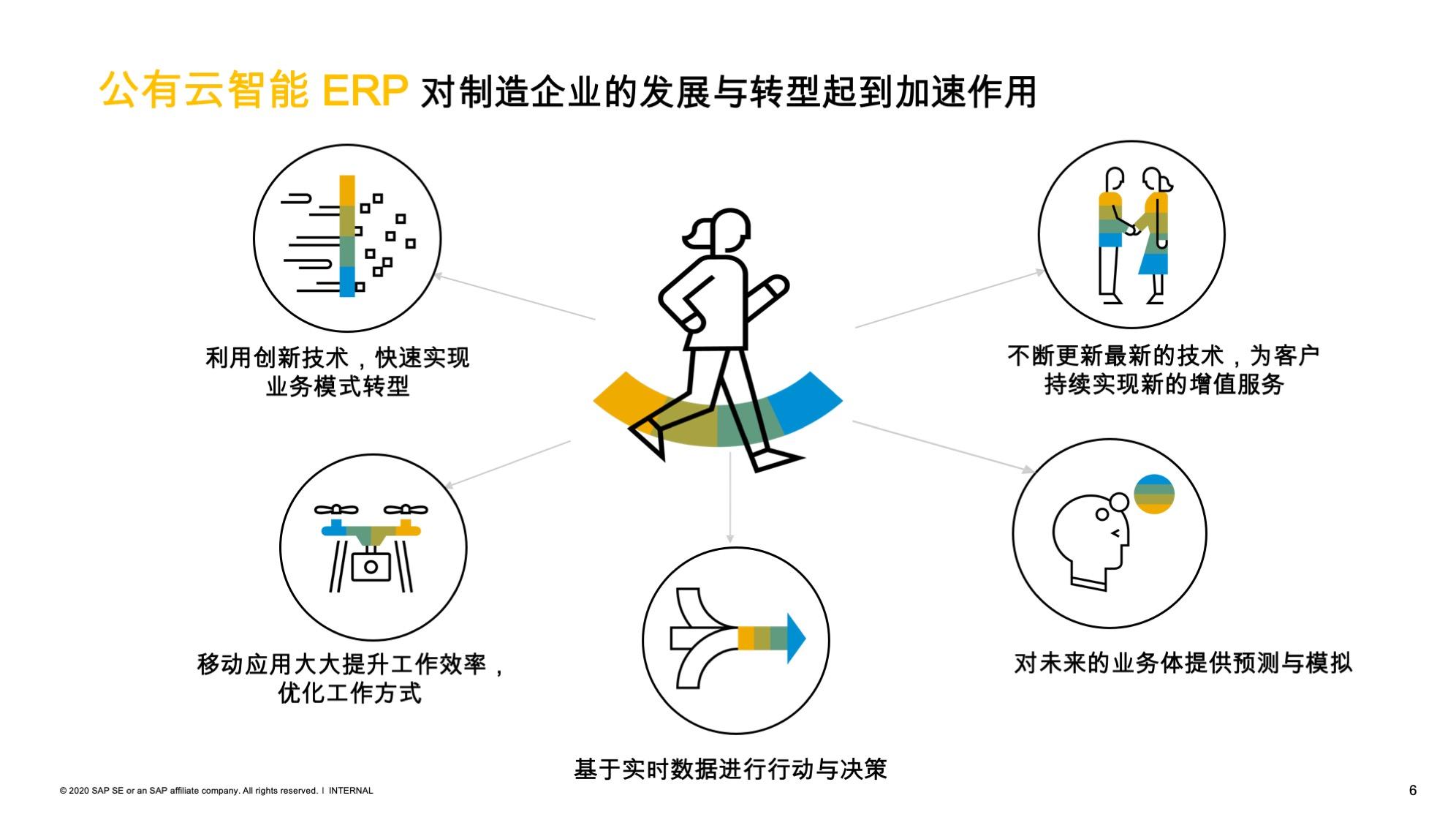 中小机械企业ERP 2