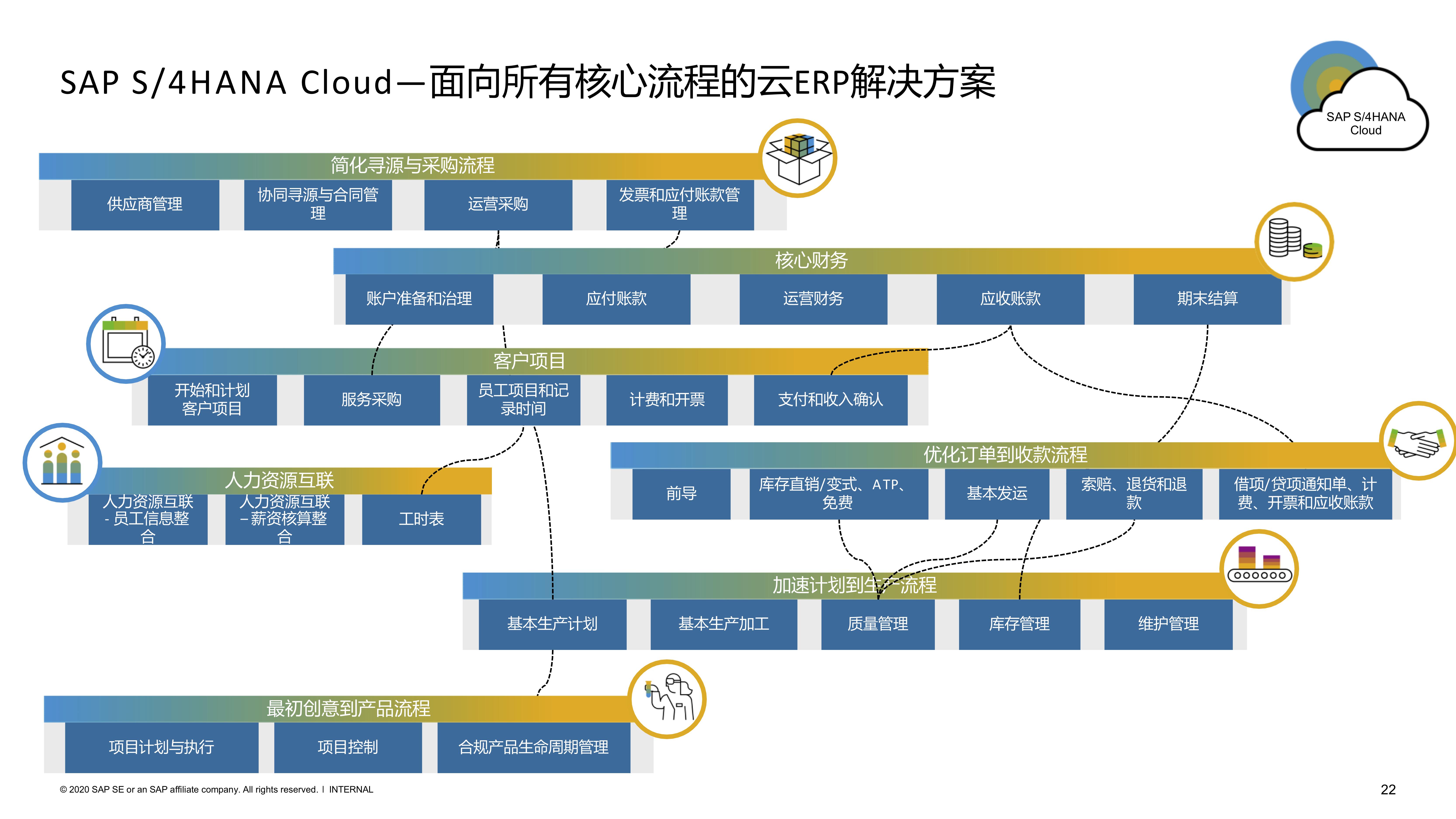 ERP in machining industry 2
