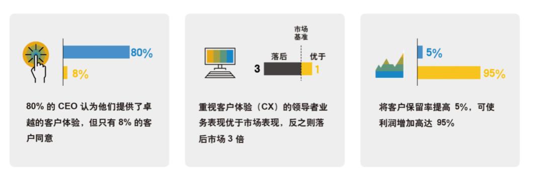 机械行业客户管理系统 1