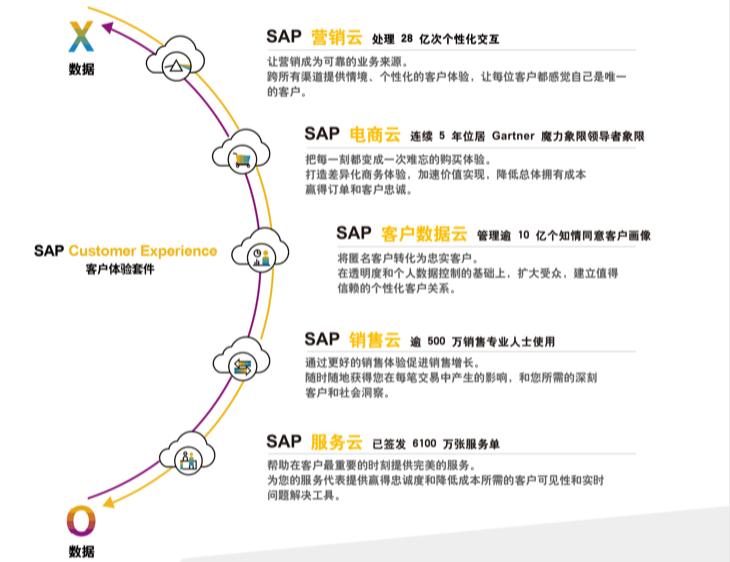 机械行业客户管理系统 3