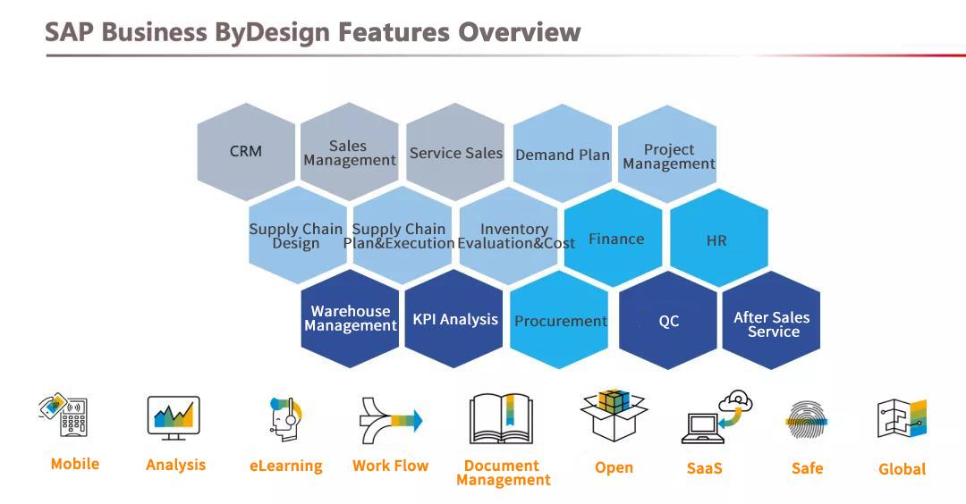 4 Basic skills help IM&C Industry succeeding digital transformation-4