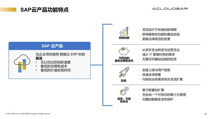 Auto parts ERP system 3