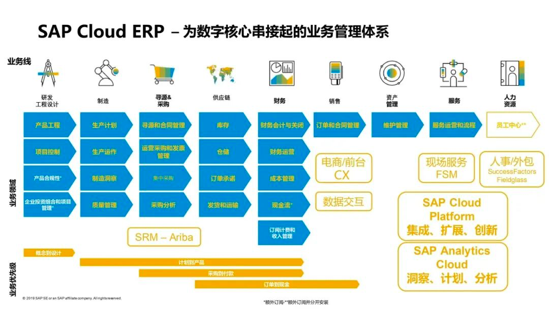 Auto parts manufacturing ERP 5