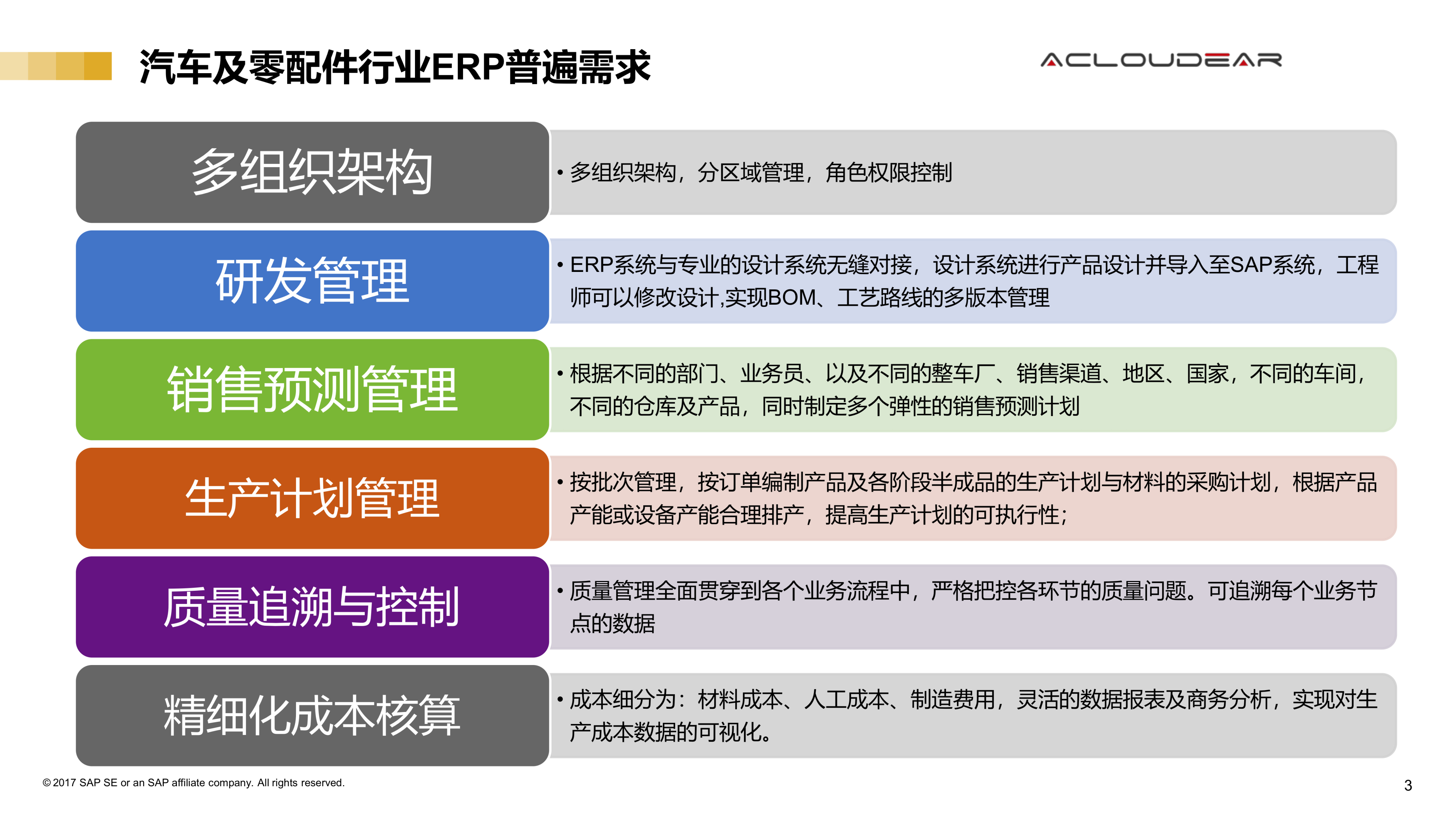 ERP of auto parts industry 3