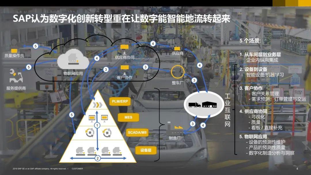 汽车零配件管理软件 5
